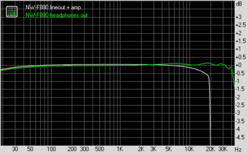 frequency responce 24bit96kHz.png